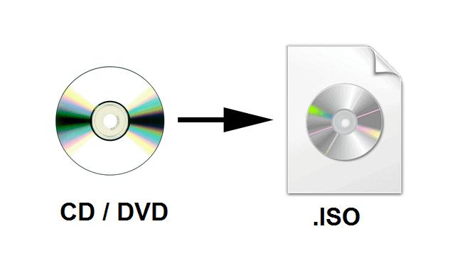 طريقة تحويل  cd او dvd الى ملف iso