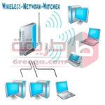 برنامج مراقبة شبكة الواي فاي Wireless Network Watcher مجانا للحواسيب