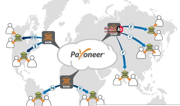 موقع Payoneer